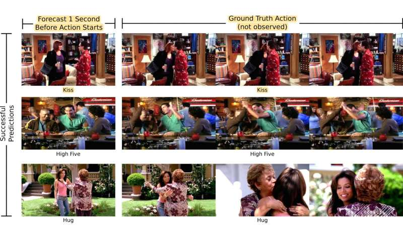Deep-learning vision system anticipates human interactions using videos of TV shows