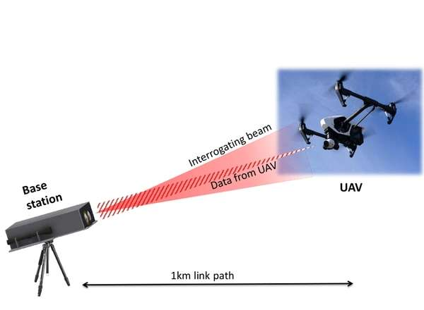 New laser-based aircraft tracking system could aid disaster relief efforts