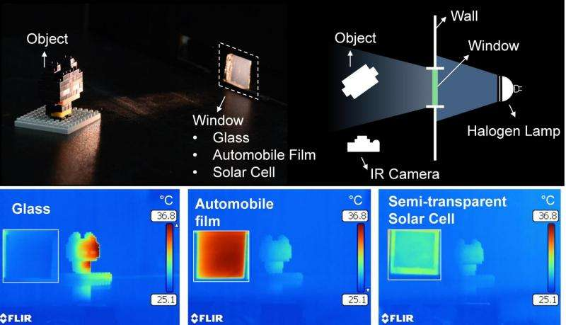 Team develops semi-transparent solar cells with thermal mirror capability