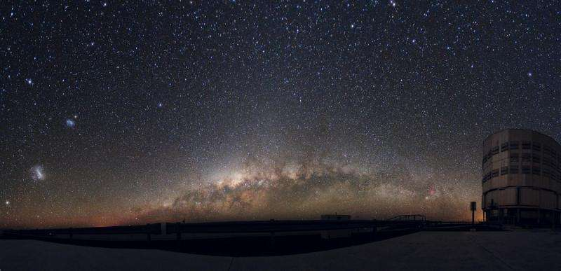 WHAT ARE MAGELLANIC CLOUDS?