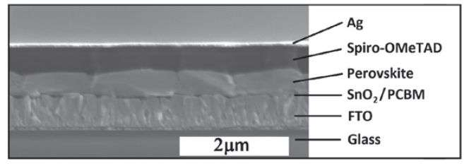 Adding cesium to perovskite in solar cells boosts performance of silicon