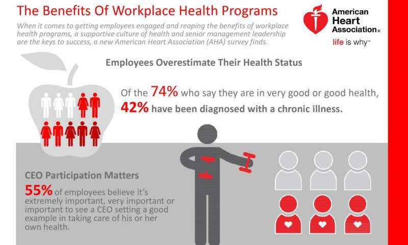 on site wellness programs in corporate america essay Incorporating games into the wellness program structure makes sense as the next engagement strategy increasing employee participation in corporate wellness programs and why not according to the wellness council of america, results are impressive.