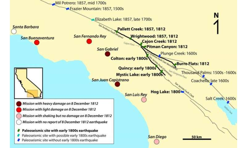 Model suggests 1812 San Andreas earthquake may have been set off by San Jacinto quake