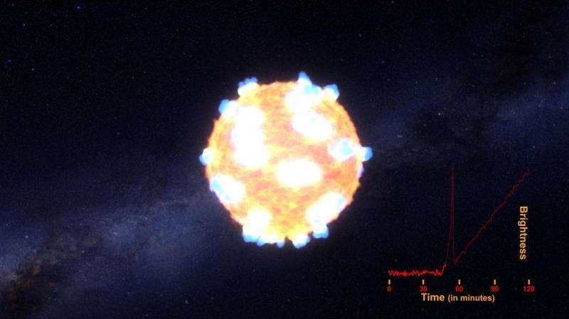 Astronomers glimpse supernova shockwave