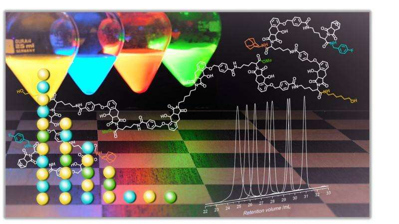 Researchers use light to design defined molecule chains