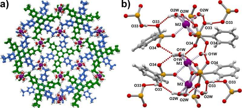 Scientists map the movement of an electrical charge through a metal organic framework
