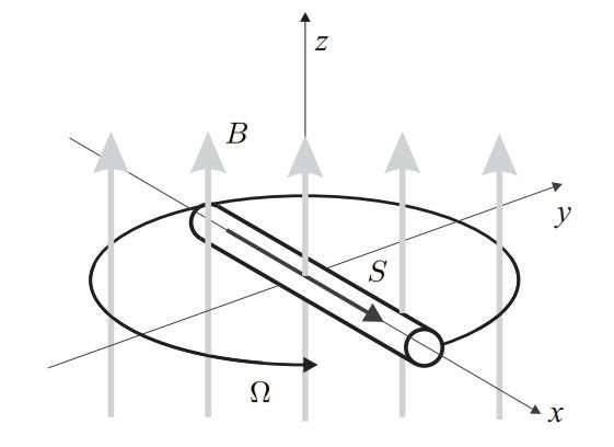 Ultrasensitive magnetometer proposed based on compass needle