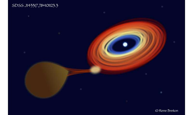 Stellar cannibalism transforms star into brown dwarf
