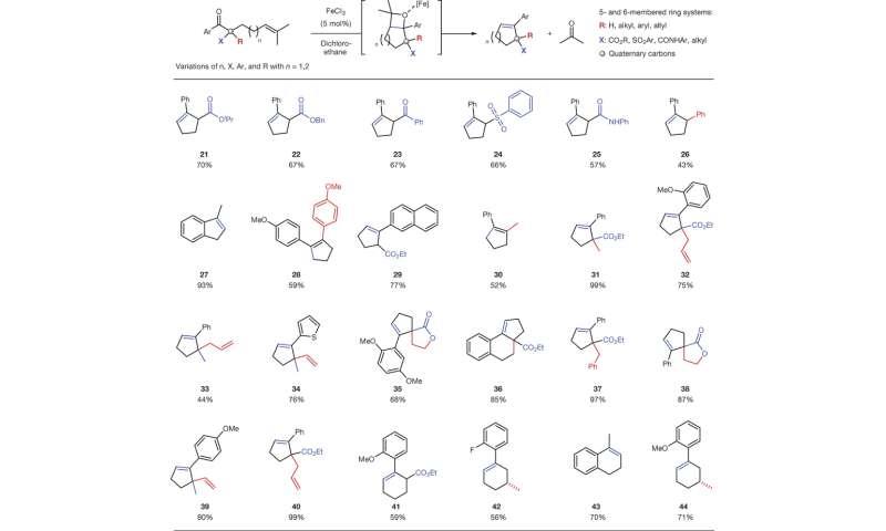 Nature S Carbonyl Iron
