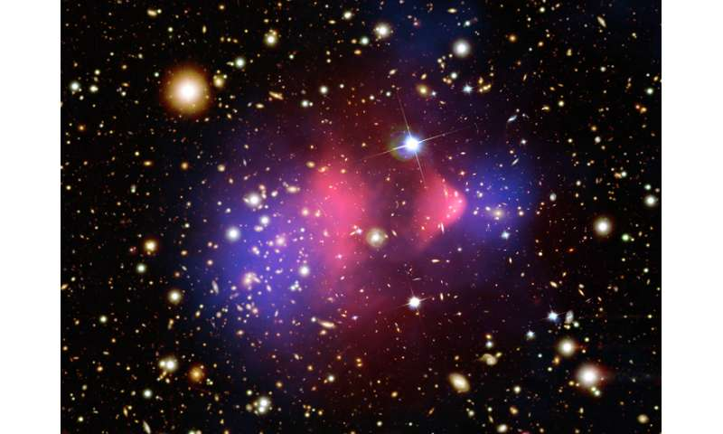 3 knowns and 3 unknowns about dark matter