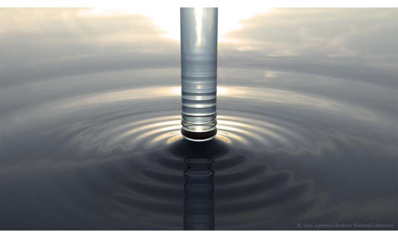 New mathematics accurately captures liquids and surfaces moving in synergy