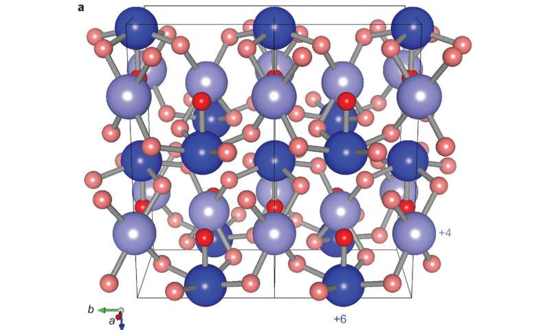 New xenon oxides may provide clues to the missing xenon paradox