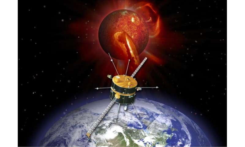 The stability of the solar wind