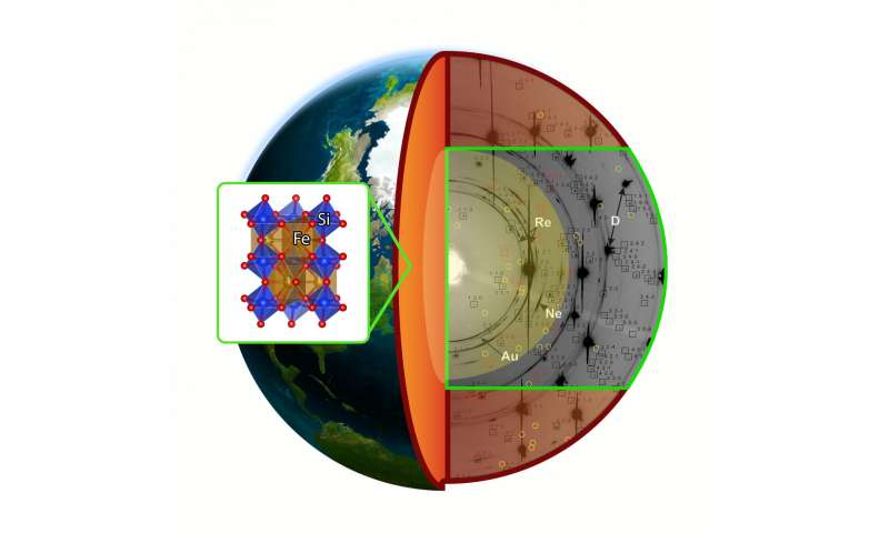 Bridgmanite sample found to remain stable at lower mantle conditions