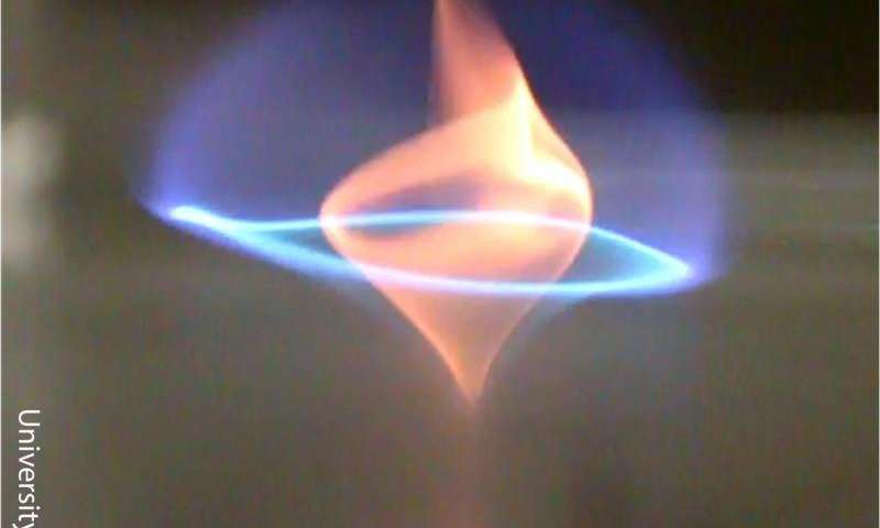 Newly discovered blue whirl fire tornado burns cleaner for reduced emissions