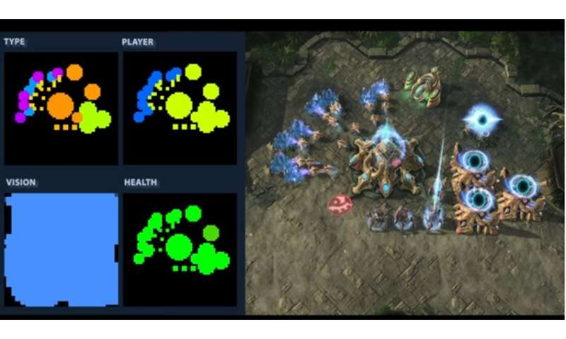 AI researchers to see if they can push some boundaries with StarCraft II