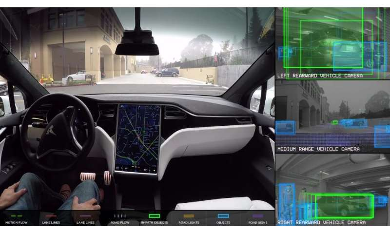 Tesla shows a self-driving car with all its eyes on the road