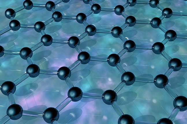 Researchers Explore New 2D Materials That Could Make Devices Faster, Smaller, And Efficient