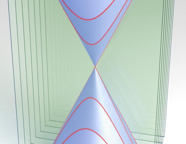 Researchers demonstrate size quantization of Dirac fermions in graphene