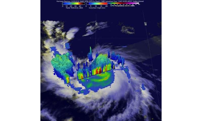 NASA provides a 3-D look at Hurricane Seymour
