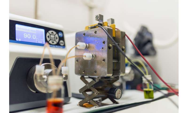 A battery inspired by vitamins