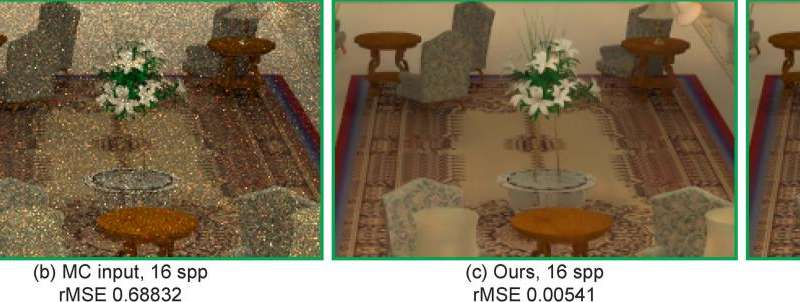Adaptive rendering method reduces discolored pixels in photo-realistic images