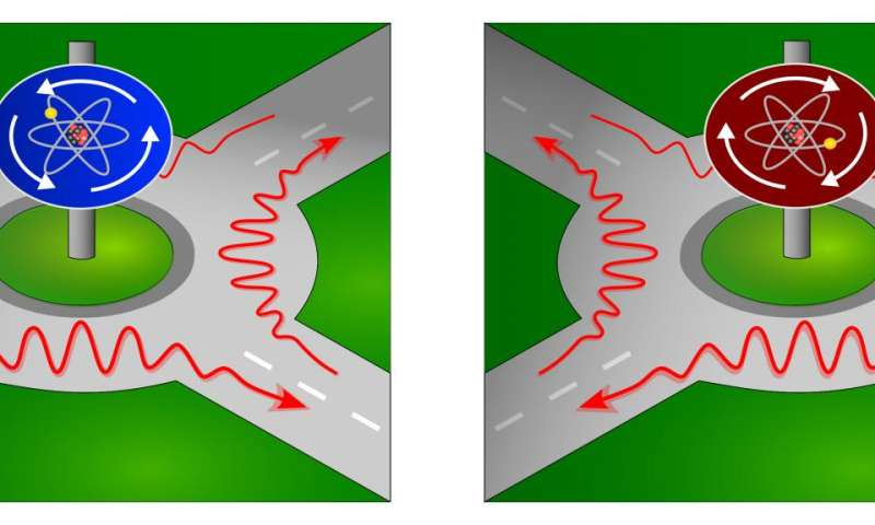 A nano-roundabout for light