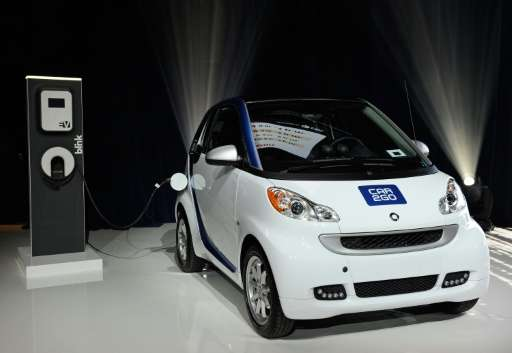 An electric car2go Smart vehicle at the 2012 International Consumer Electronics Show in Las VegasInnovations