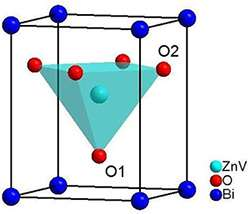 A new PbTiO3-type giant tetragonal compound for piezoelectric materials
