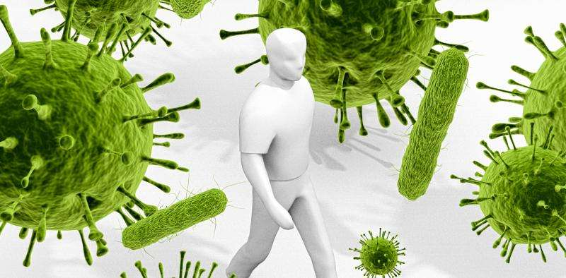 A new perspective on microbes