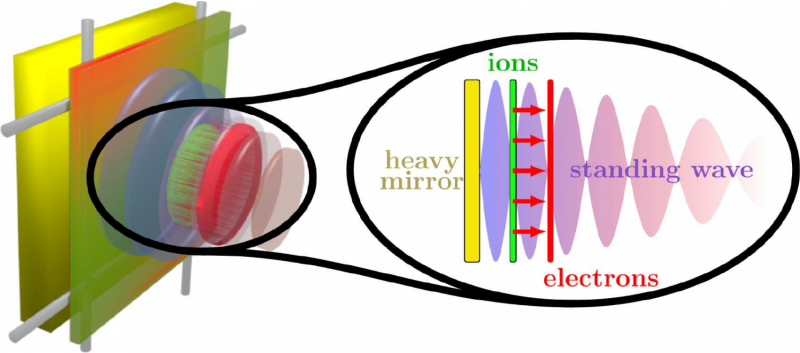 A new way of taming ions can improve future health care