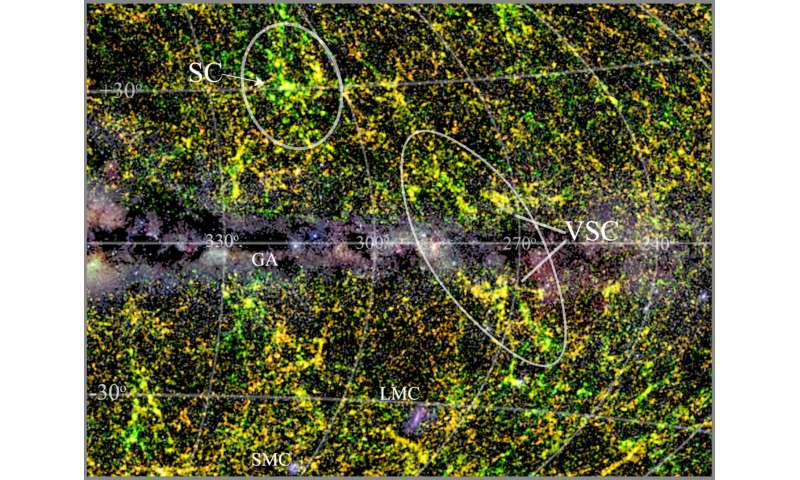 ANU helps find supercluster of galaxies near Milky Way