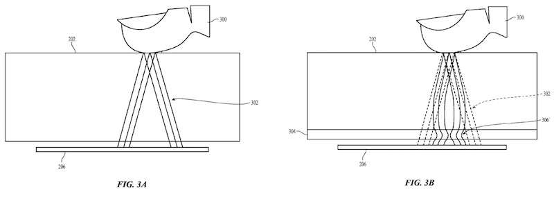 Apple patent reveals idea for fingerprint technology