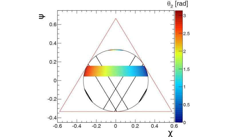 Approach to carbon atom breakup yields clues relevant to fusion reactions and astrophysics phenomena