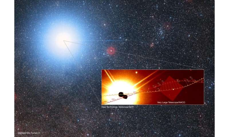 A rare opportunity for planet hunting in Alpha Centauri A predicted for 2028