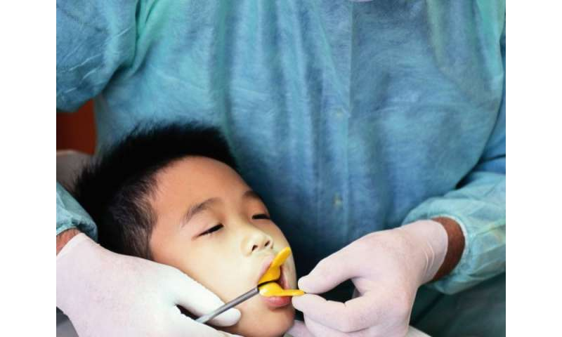 ASA: low unplanned admission for dental procedure + other sx