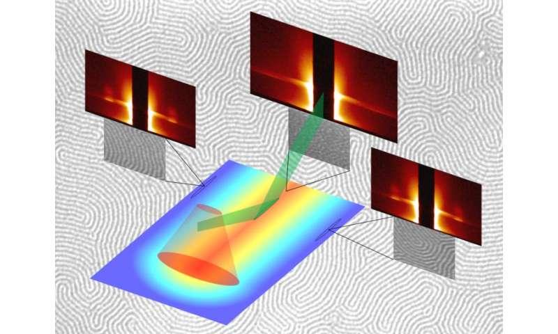 'Bolt of lightning' captures development of block copolymer