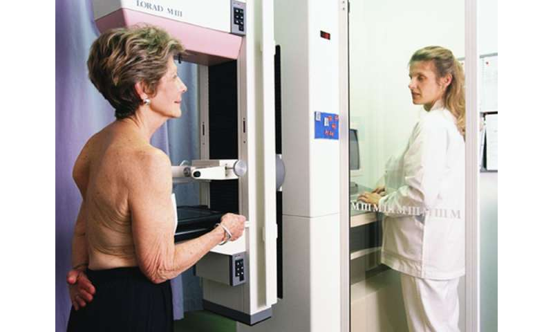 Cancer surgeons advise against removal of healthy breast