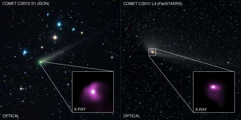 Chandra observations of comets C/2012 S1 (ISON) and C/2011 L4 (PanSTARRS)