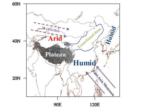Changes of the transitional climate zone in East Asia
