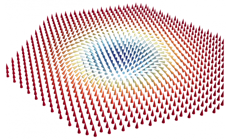 Characterization of magnetic nanovortices simplified