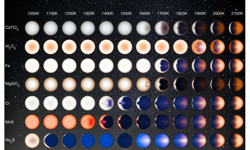 Cloudy nights, sunny days on distant hot Jupiters