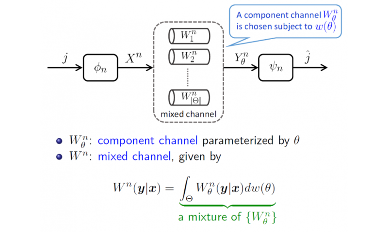 Coding theorem defines decoding error capacity for general scenarios