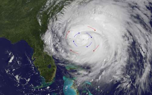 Control algorithms could keep sensor-laden balloons afloat in hurricanes for a week