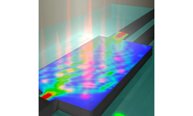 Controlling integrated optical circuits using patterns of light