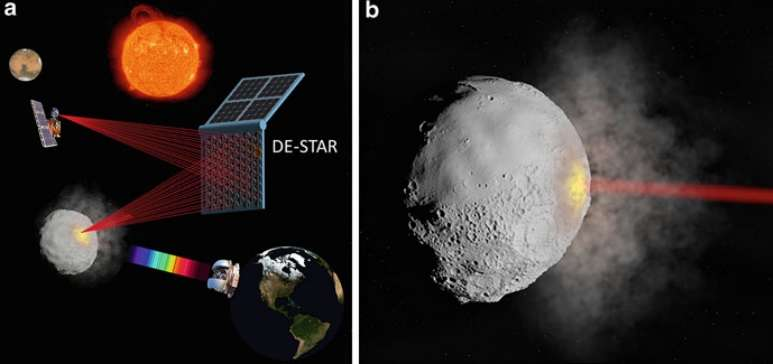 Could a laser weapon save earth from killer asteroids?