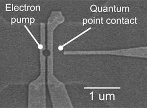 Counting electrons with unmatched accuracy