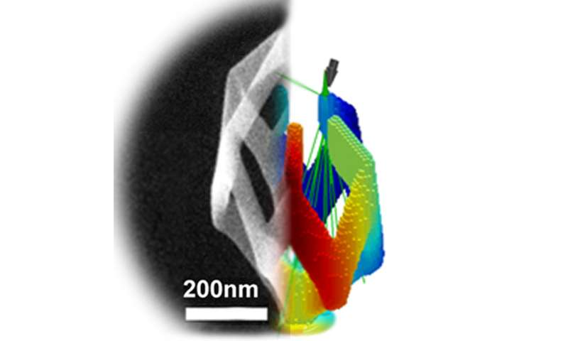 Creating and customizing material at the atomic scale