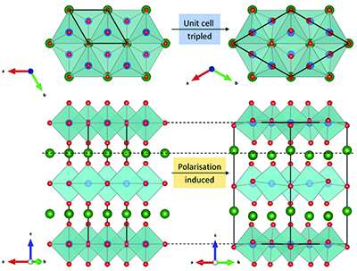 Crystal and magnetic structure of multiferroic hexagonal manganite