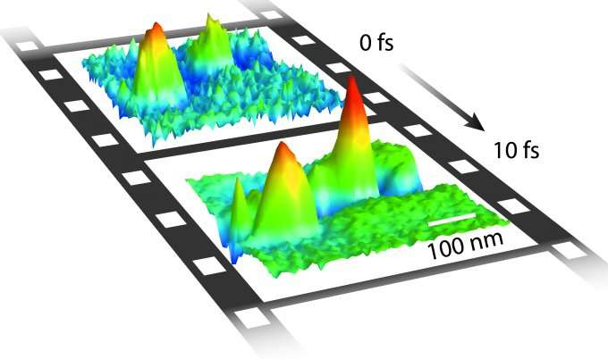 CU-Boulder ultrafast microscope used to make slow-motion electron movie